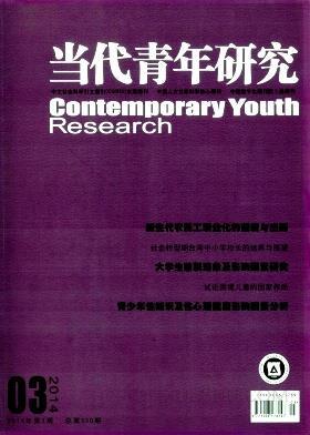 当代青年研究