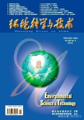 环境科学与技