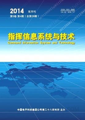 指挥信息系统